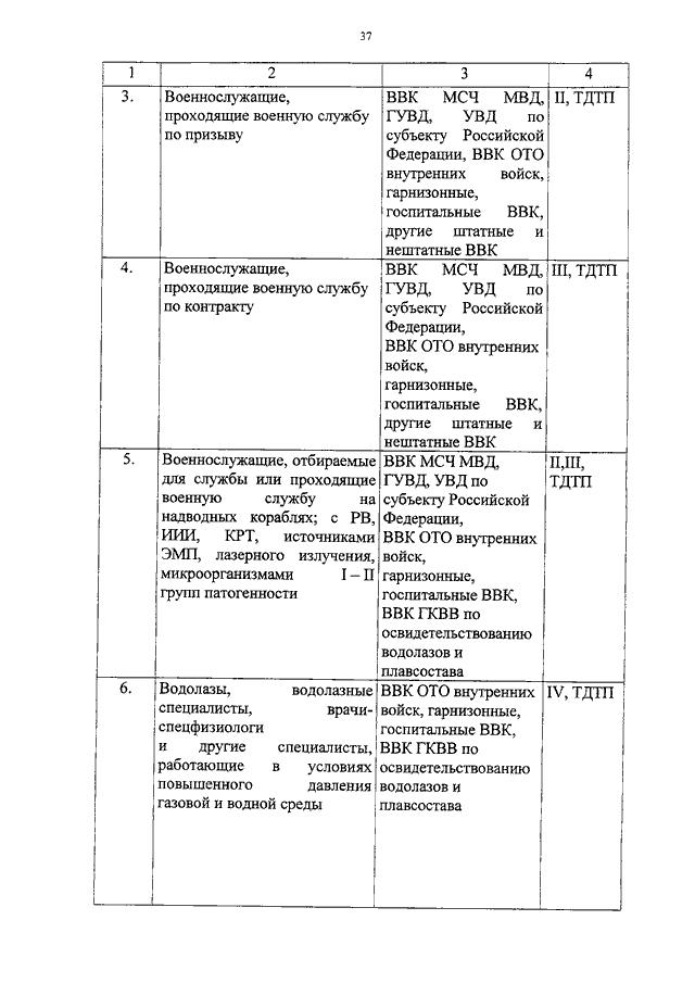 Организационно-штатная структура штатных ввк определяется гуин минюста россии.